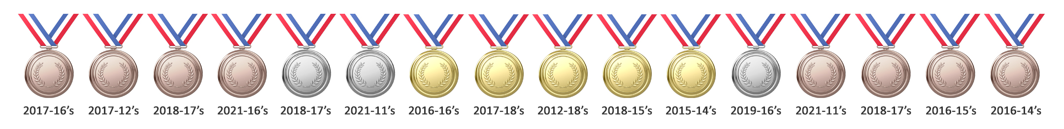 Photo Header - All Medals - Lava West 2021